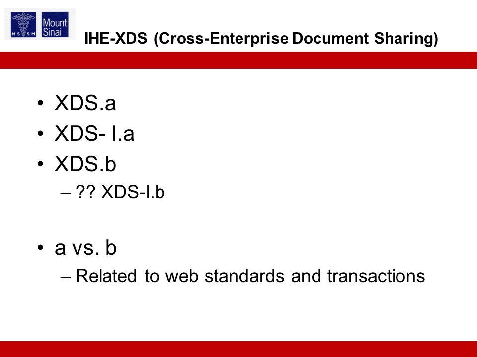 XDS.a XDS- I.a XDS.b – . XDS-I.b a vs.
