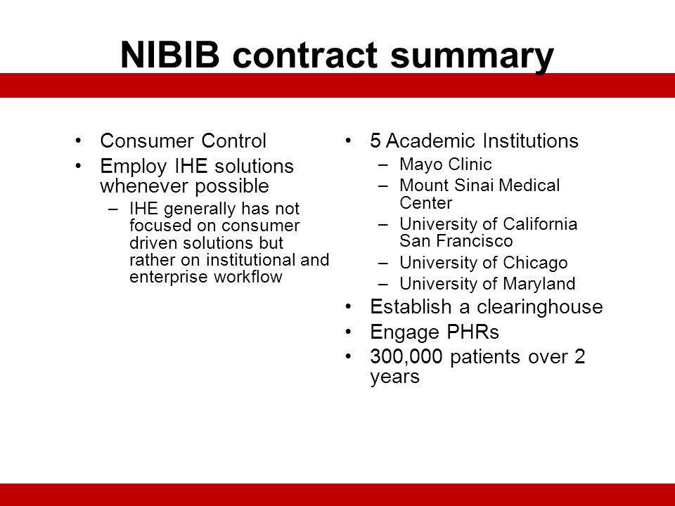NIBIB contract summary Consumer Control Employ IHE solutions whenever possible –IHE generally has not focused on consumer driven solutions but rather on institutional and enterprise workflow 5 Academic Institutions –Mayo Clinic –Mount Sinai Medical Center –University of California San Francisco –University of Chicago –University of Maryland Establish a clearinghouse Engage PHRs 300,000 patients over 2 years