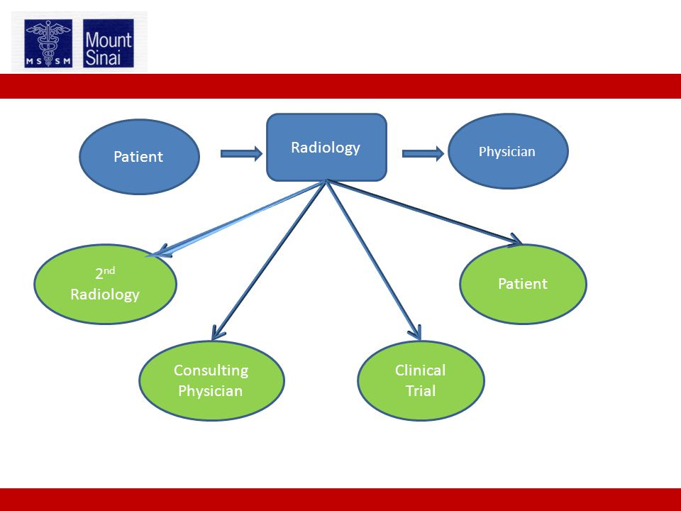 CTP is a stand-alone program that provides all the processing features of a MIRC site for clinical trials in a highly configurable and extensible application.