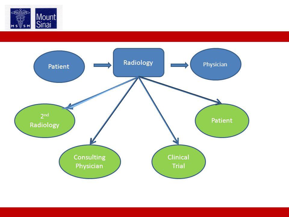 Canada Health Infoway
