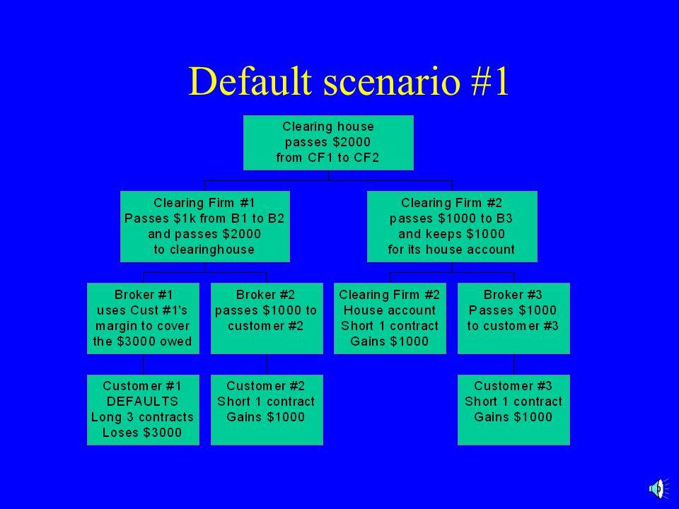 Default scenario #1