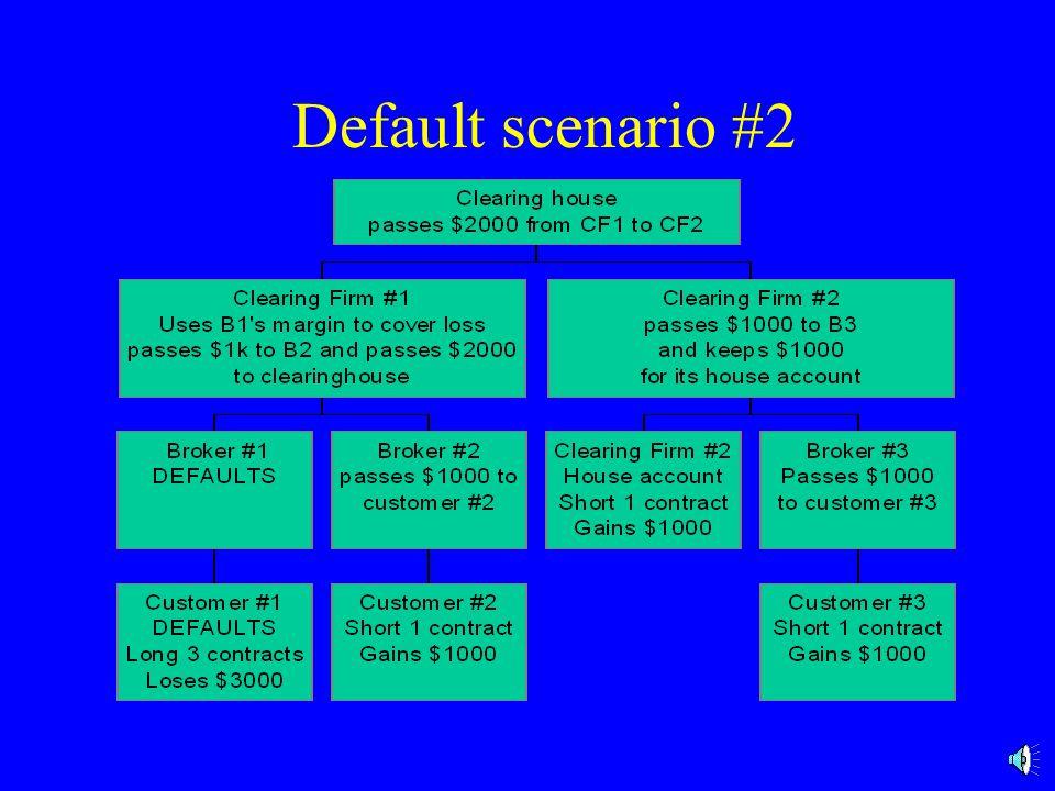 Default scenario #2