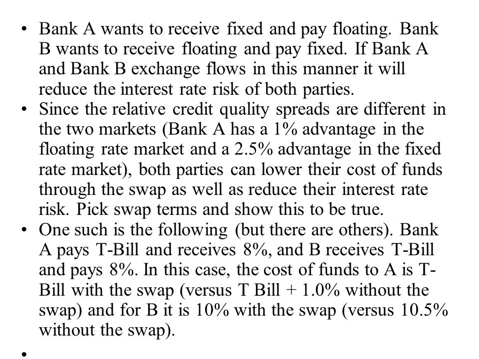 Bank A wants to receive fixed and pay floating. Bank B wants to receive floating and pay fixed.