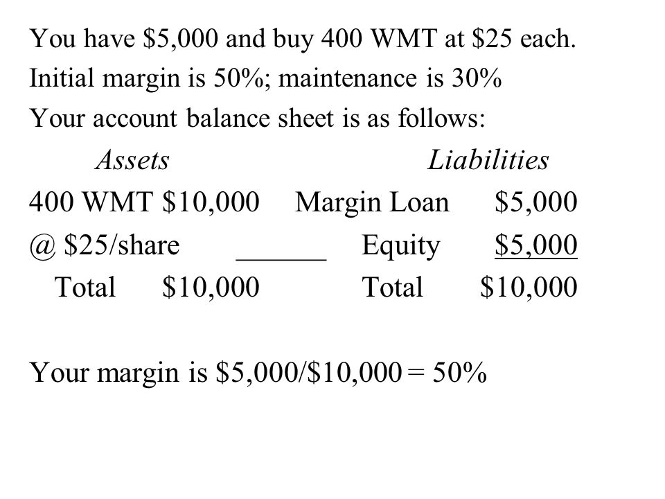 Q) What is a futures options contract.