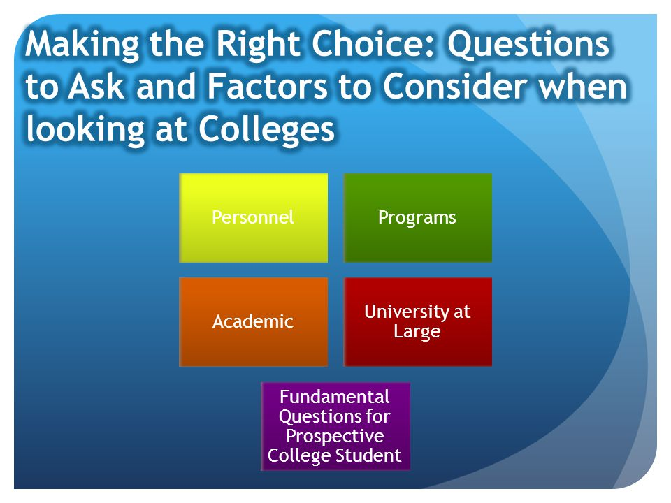 PersonnelPrograms Academic University at Large Fundamental Questions for Prospective College Student