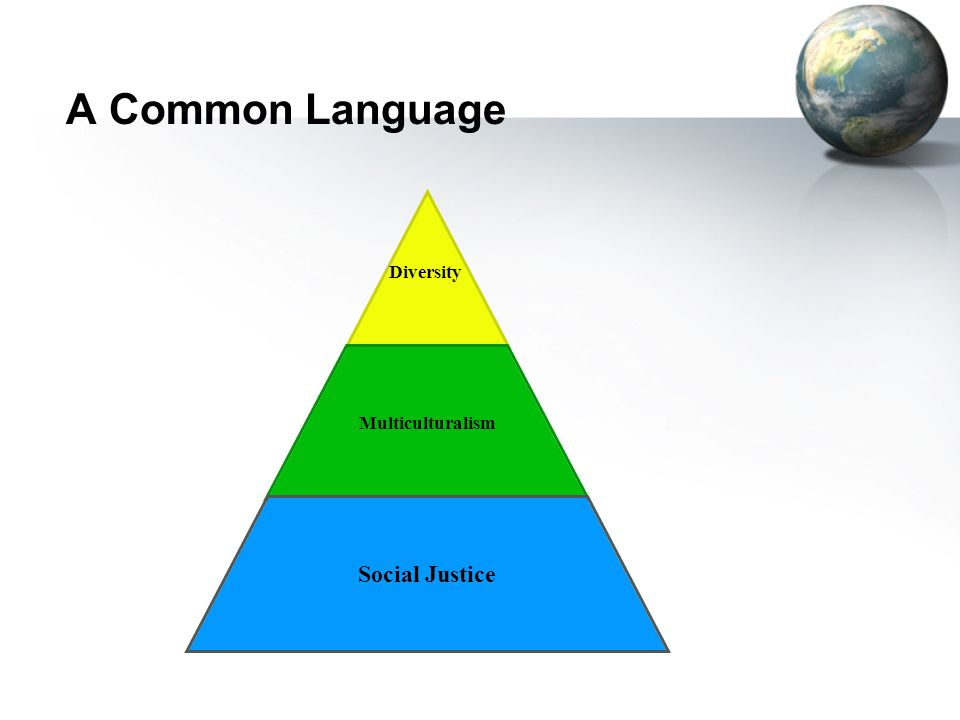 A Common Language Diversity Multiculturalism Social Justice