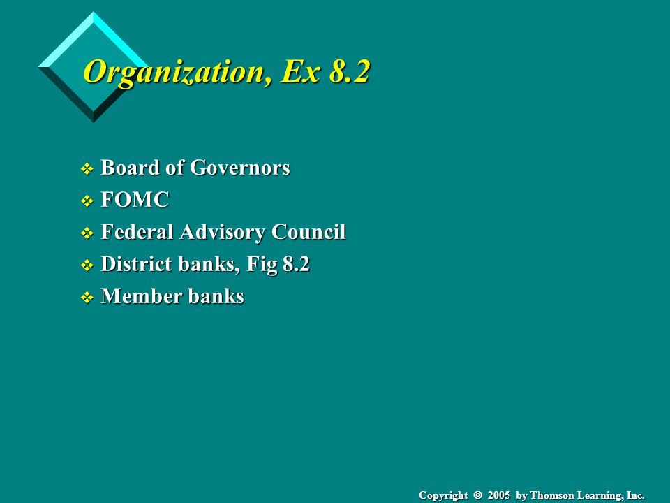 Copyright  2005 by Thomson Learning, Inc. Organization, Ex 8.2 v Board of Governors v FOMC v Federal Advisory Council v District banks, Fig 8.2 v Mem