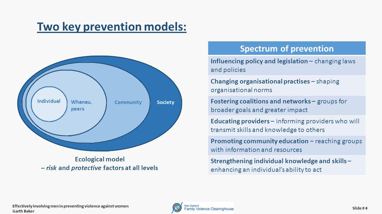 What this motivation might look like: Effectively involving men in preventing violence against women Garth Baker Slide # 15