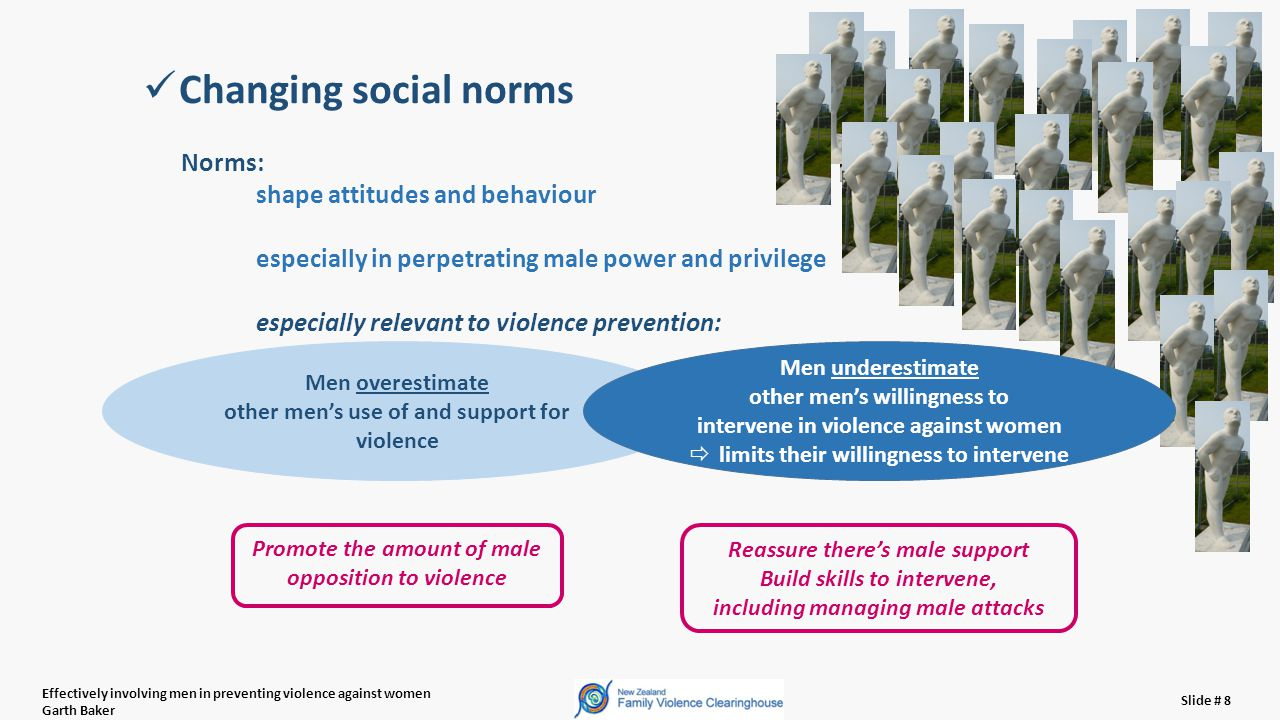 Effectively involving men in preventing violence against women Garth Baker Slide # 9 Agreed key principles for involving men: Positive more effective than guilt, shame, blame or fear Wide diversity of masculinity Culturally relevant, acknowledge social context and draw on personal experience Give examples of desired behaviour, strengthening current nonviolent actions, attitudes and values, build men's responsibility Work with particular groups to identify what in their culture contributes to, and can prevent, violence Focus on cultural supports for violence, using cultural values that support non-violence