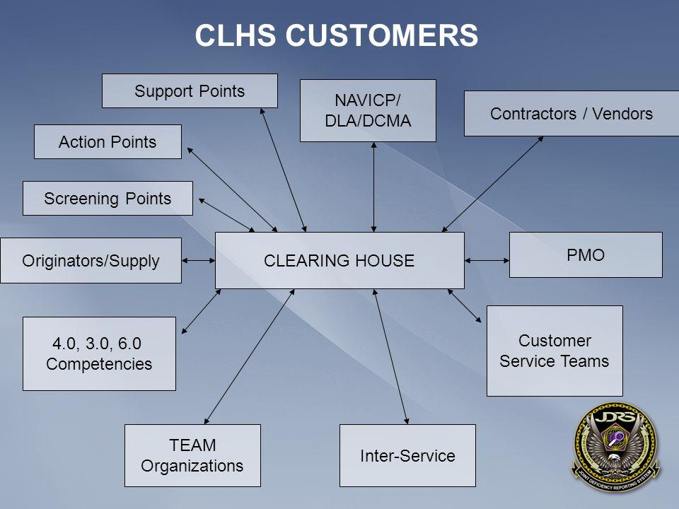 CLHS CUSTOMERS CLEARING HOUSE Contractors / Vendors 4.0, 3.0, 6.0 Competencies Support Points Customer Service Teams TEAM Organizations Originators/Su