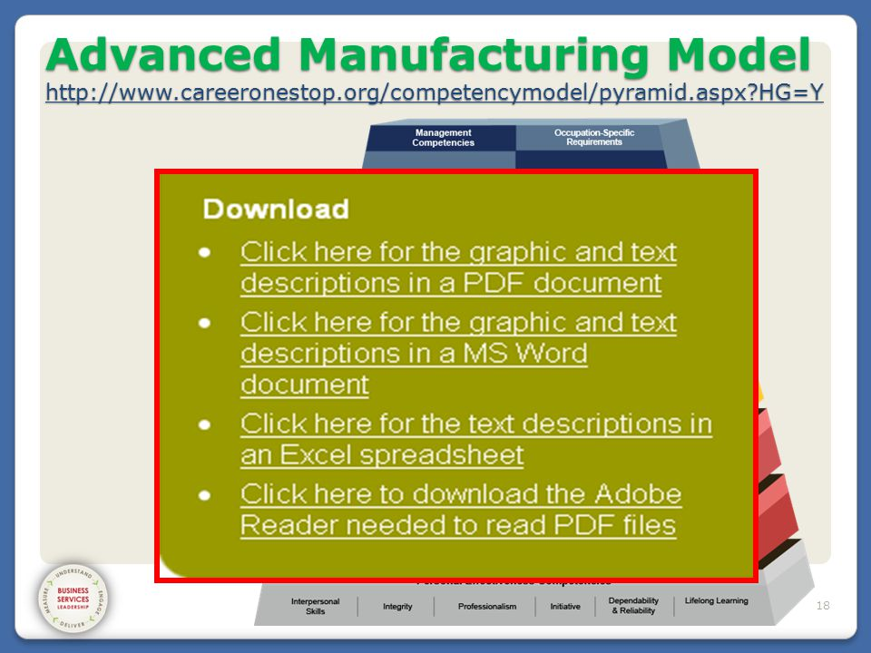 Advanced Manufacturing Model http://www.careeronestop.org/competencymodel/pyramid.aspx?HG=Y http://www.careeronestop.org/competencymodel/pyramid.aspx?
