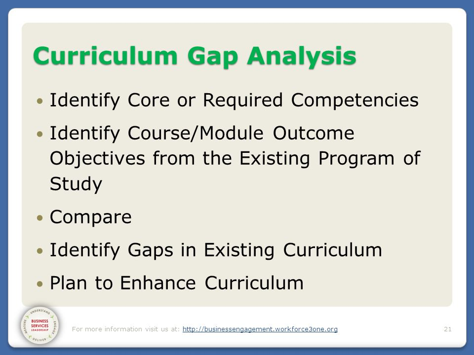 Curriculum Gap Analysis Identify Core or Required Competencies Identify Course/Module Outcome Objectives from the Existing Program of Study Compare Id