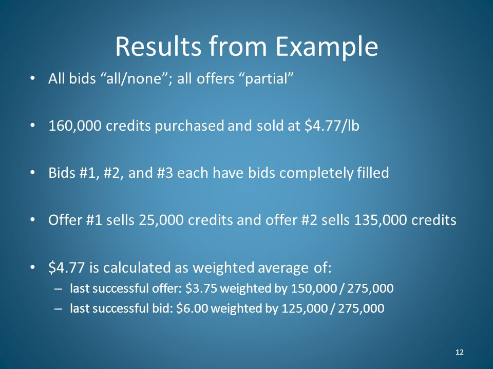 Results from Example All bids all/none ; all offers partial 160,000 credits purchased and sold at $4.77/lb Bids #1, #2, and #3 each have bids completely filled Offer #1 sells 25,000 credits and offer #2 sells 135,000 credits $4.77 is calculated as weighted average of: – last successful offer: $3.75 weighted by 150,000 / 275,000 – last successful bid: $6.00 weighted by 125,000 / 275,000 12