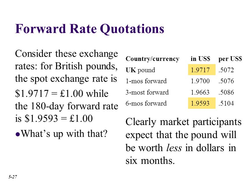 Forward Rate Quotations Consider these exchange rates: for British pounds, the spot exchange rate is $1.9717 = £1.00 while the 180-day forward rate is $1.9593 = £1.00 What's up with that.