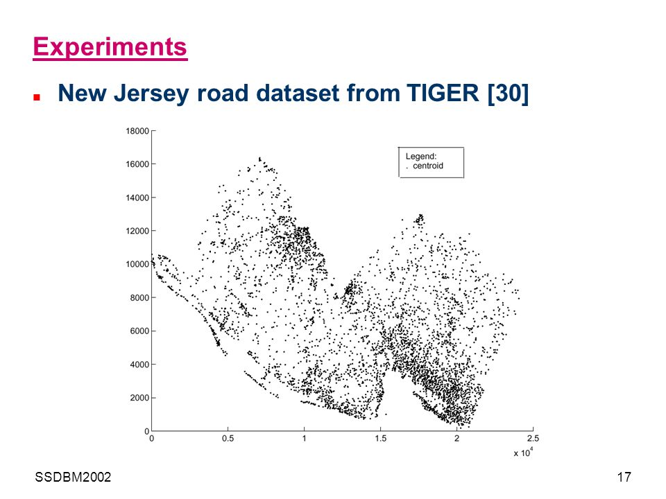 SSDBM200217 Experiments New Jersey road dataset from TIGER [30]