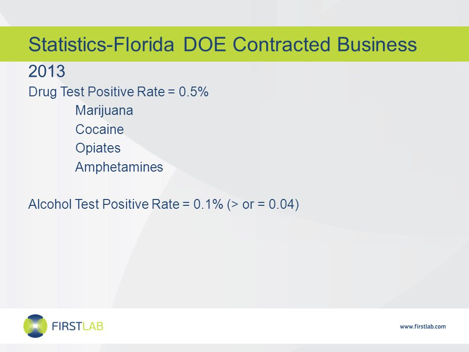 Statistics-Florida DOE Contracted Business 2013 Drug Test Positive Rate = 0.5% Marijuana Cocaine Opiates Amphetamines Alcohol Test Positive Rate = 0.1