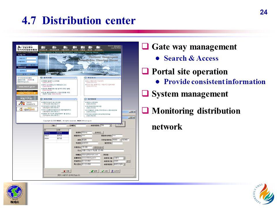 24 4.7 Distribution center qGate way management l Search & Access qPortal site operation l Provide consistent information qSystem management qMonitoring distribution network