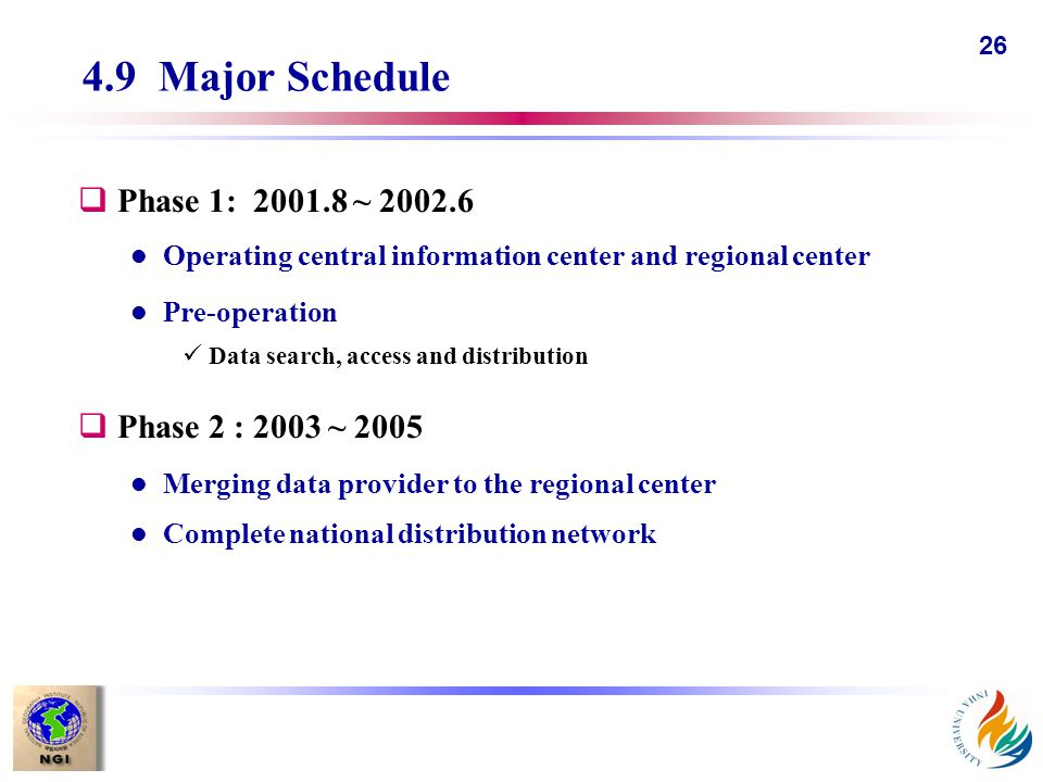 26 4.9 Major Schedule qPhase 1: 2001.8 ~ 2002.6 l Operating central information center and regional center l Pre-operation Data search, access and dis