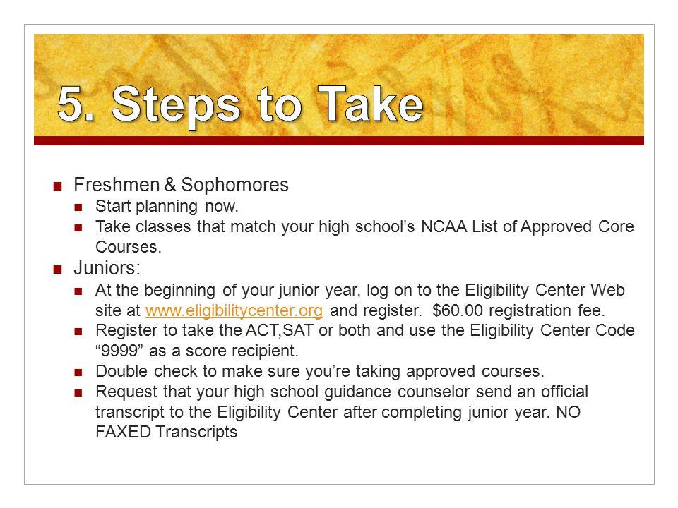 Freshmen & Sophomores Start planning now.