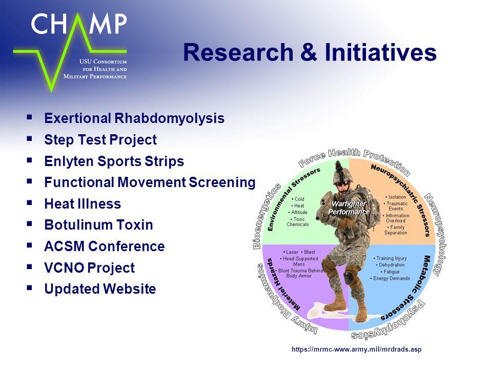Research & Initiatives  Exertional Rhabdomyolysis  Step Test Project  Enlyten Sports Strips  Functional Movement Screening  Heat Illness  Botuli