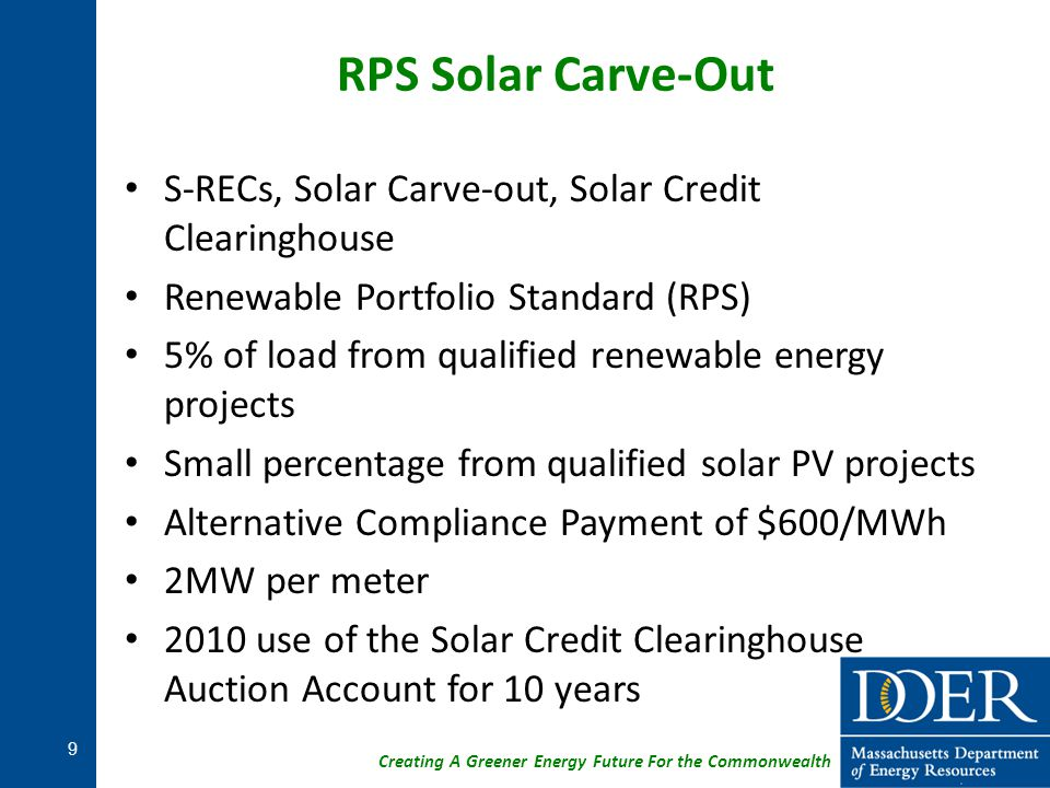 Creating A Greener Energy Future For the Commonwealth RPS Solar Carve-Out S-RECs, Solar Carve-out, Solar Credit Clearinghouse Renewable Portfolio Stan