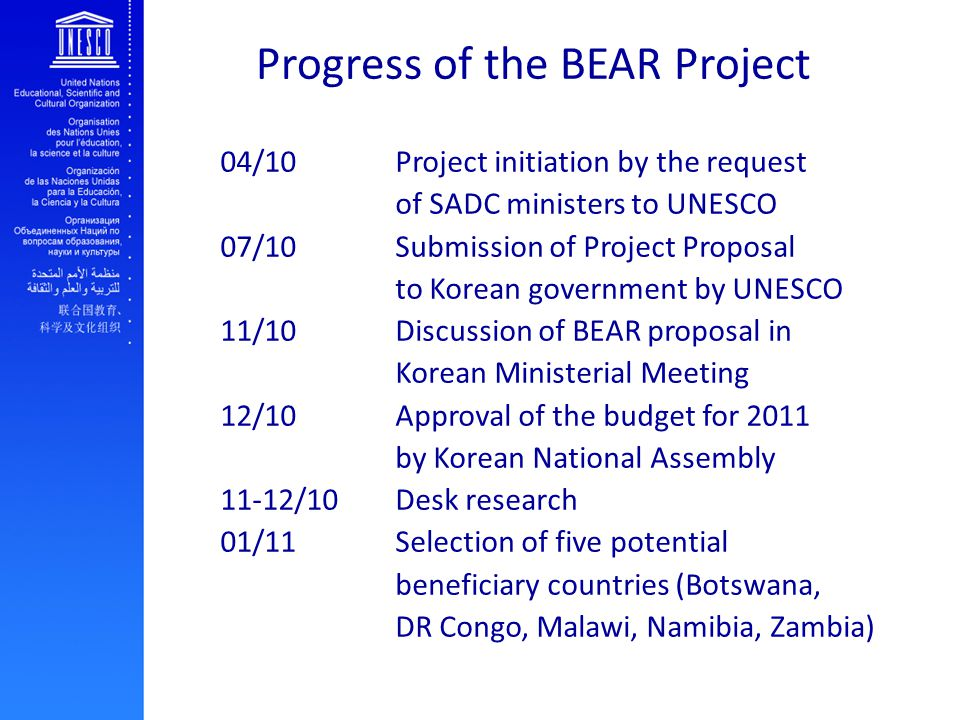 Progress of the BEAR Project 04/10 Project initiation by the request of SADC ministers to UNESCO 07/10 Submission of Project Proposal to Korean government by UNESCO 11/10 Discussion of BEAR proposal in Korean Ministerial Meeting 12/10 Approval of the budget for 2011 by Korean National Assembly 11-12/10 Desk research 01/11 Selection of five potential beneficiary countries (Botswana, DR Congo, Malawi, Namibia, Zambia)