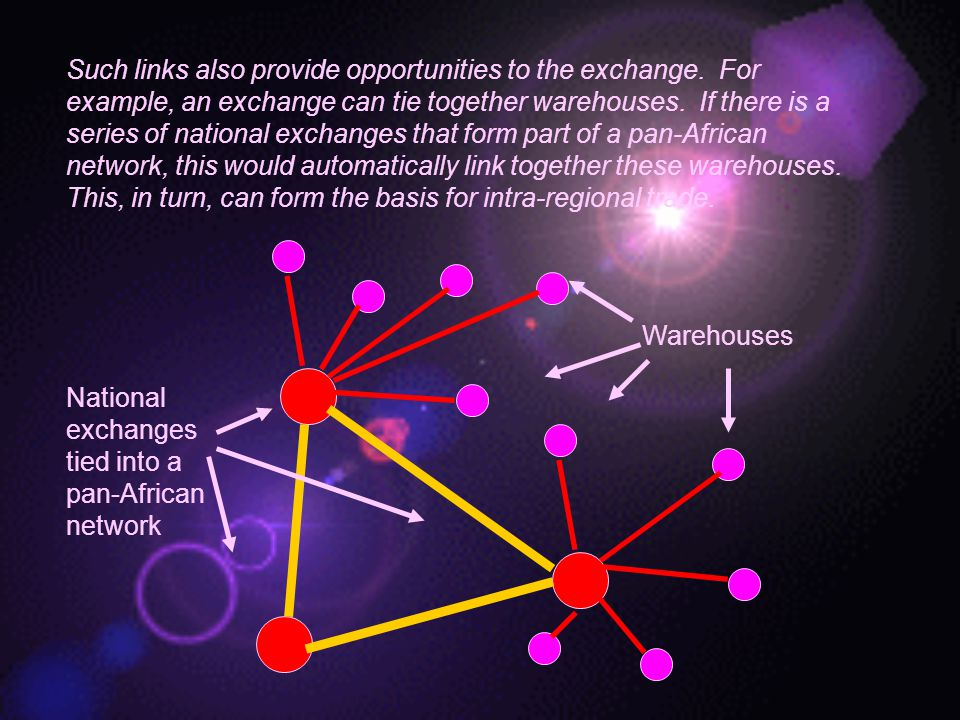 5. The delivery process Exchange prices will reflect underlying market conditions only if exchange trading is properly linked with physical trading. T