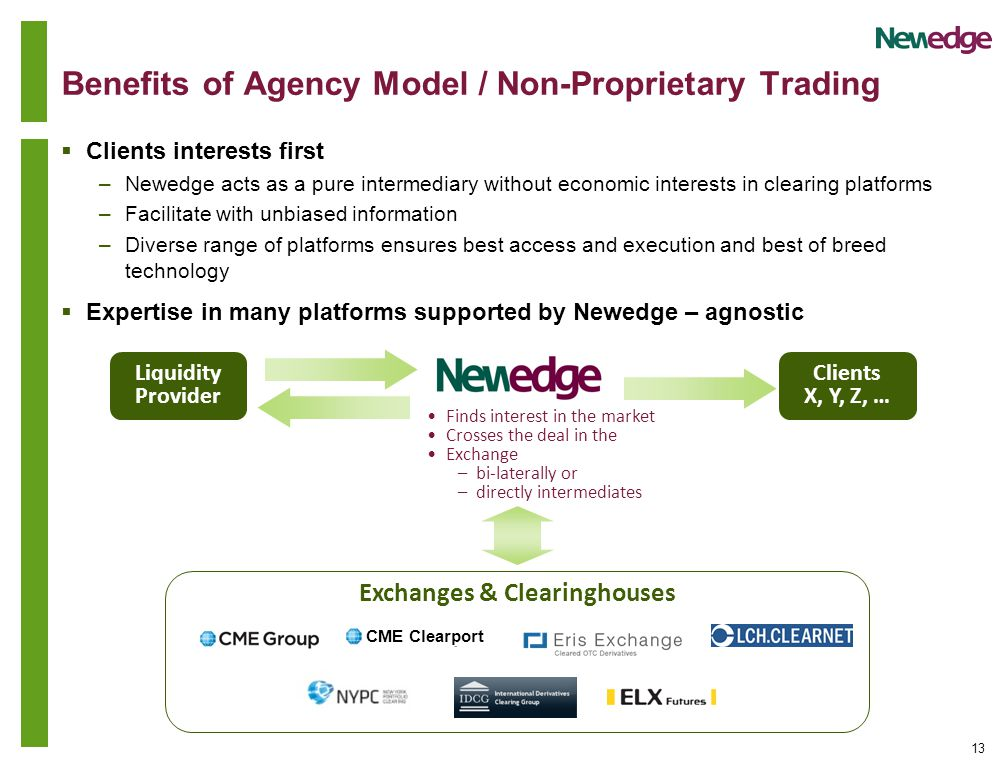13 Benefits of Agency Model / Non-Proprietary Trading  Clients interests first –Newedge acts as a pure intermediary without economic interests in clearing platforms –Facilitate with unbiased information –Diverse range of platforms ensures best access and execution and best of breed technology  Expertise in many platforms supported by Newedge – agnostic Liquidity Provider Clients X, Y, Z, … Finds interest in the market Crosses the deal in the Exchange –bi-laterally or –directly intermediates Exchanges & Clearinghouses CME Clearport