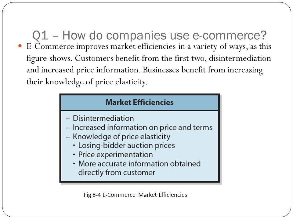 Q1 – How do companies use e-commerce.