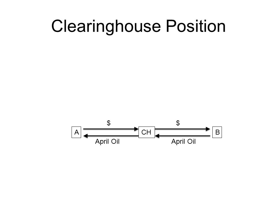 Clearinghouse Position $$ April Oil ACHB