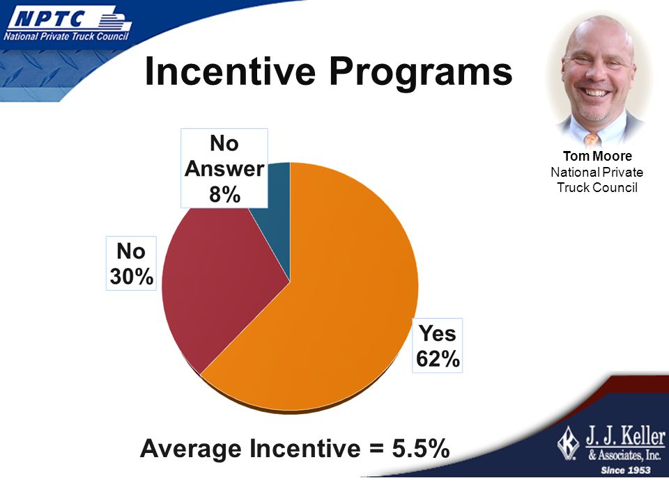 Incentive Programs Average Incentive = 5.5% Tom Moore National Private Truck Council