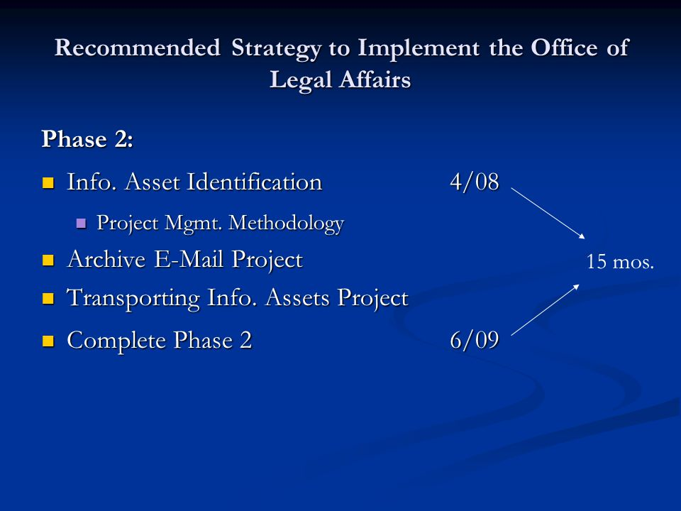 Recommended Strategy to Implement the Office of Legal Affairs Phase 2: Info.