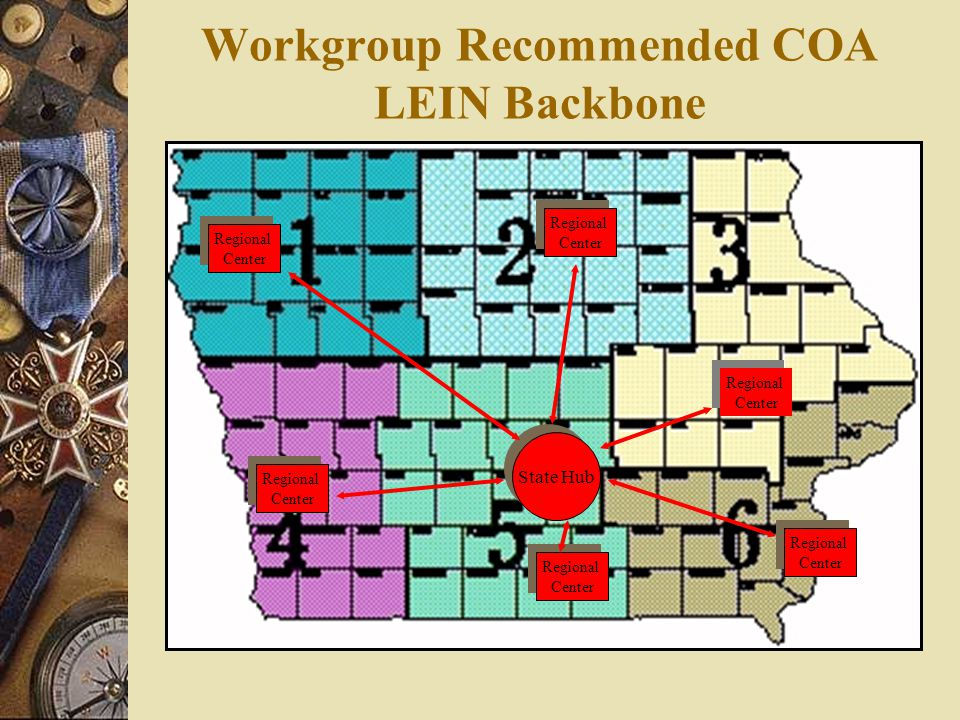 Workgroup Recommended COA LEIN Backbone State Hub Regional Center Regional Center Regional Center Regional Center Regional Center Regional Center Regional Center Regional Center Regional Center Regional Center Regional Center Regional Center