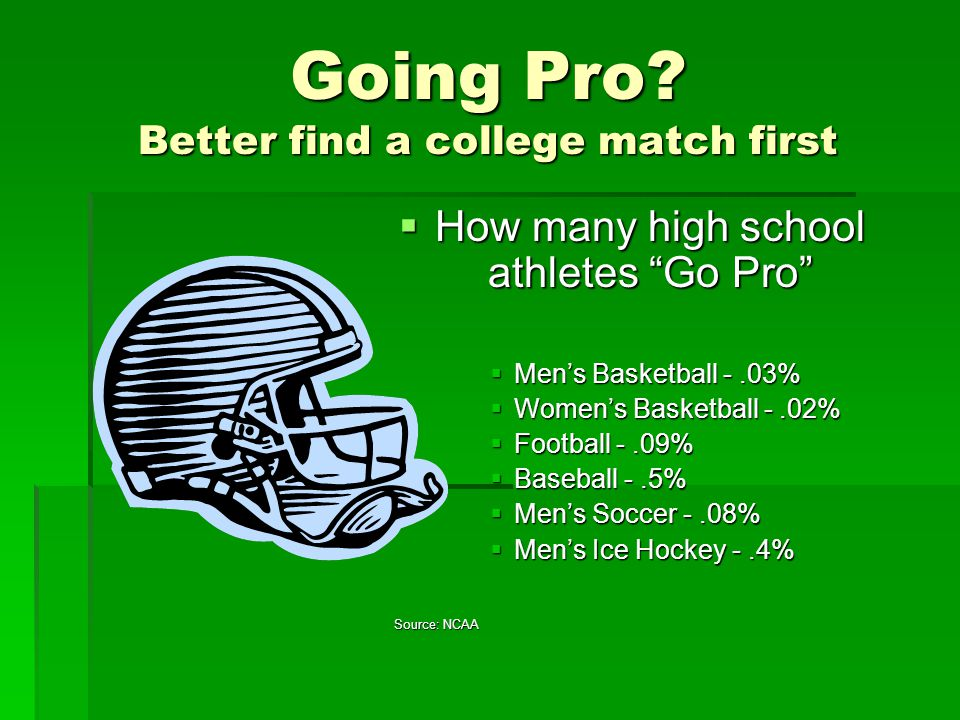 """Going Pro? Better find a college match first  How many high school athletes """"Go Pro""""  Men's Basketball -.03%  Women's Basketball -.02%  Football -"""