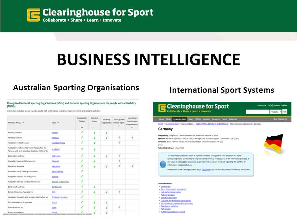 BUSINESS INTELLIGENCE Australian Sporting Organisations International Sport Systems
