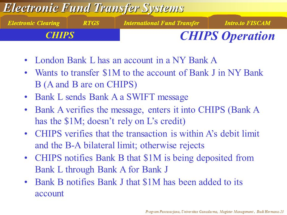 Electronic Fund Transfer Systems Program Pascasarjana, Universitas Gunadarma, Magister Management, Budi Hermana-23 Electronic ClearingRTGSInternational Fund TransferIntro.to FISCAM CHIPS CHIPS Operation London Bank L has an account in a NY Bank A Wants to transfer $1M to the account of Bank J in NY Bank B (A and B are on CHIPS) Bank L sends Bank A a SWIFT message Bank A verifies the message, enters it into CHIPS (Bank A has the $1M; doesn't rely on L's credit) CHIPS verifies that the transaction is within A's debit limit and the B-A bilateral limit; otherwise rejects CHIPS notifies Bank B that $1M is being deposited from Bank L through Bank A for Bank J Bank B notifies Bank J that $1M has been added to its account