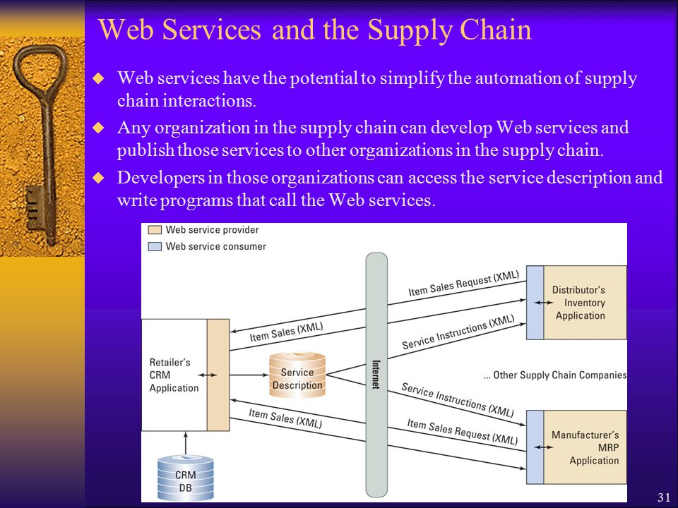 31 Web Services and the Supply Chain  Web services have the potential to simplify the automation of supply chain interactions.