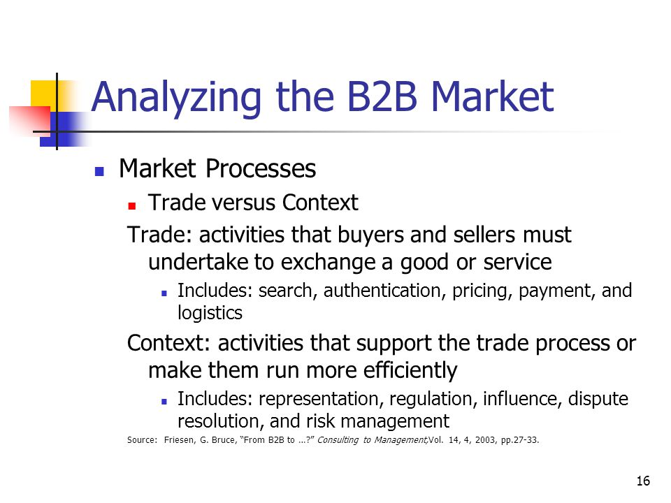16 Analyzing the B2B Market Market Processes Trade versus Context Trade: activities that buyers and sellers must undertake to exchange a good or service Includes: search, authentication, pricing, payment, and logistics Context: activities that support the trade process or make them run more efficiently Includes: representation, regulation, influence, dispute resolution, and risk management Source: Friesen, G.