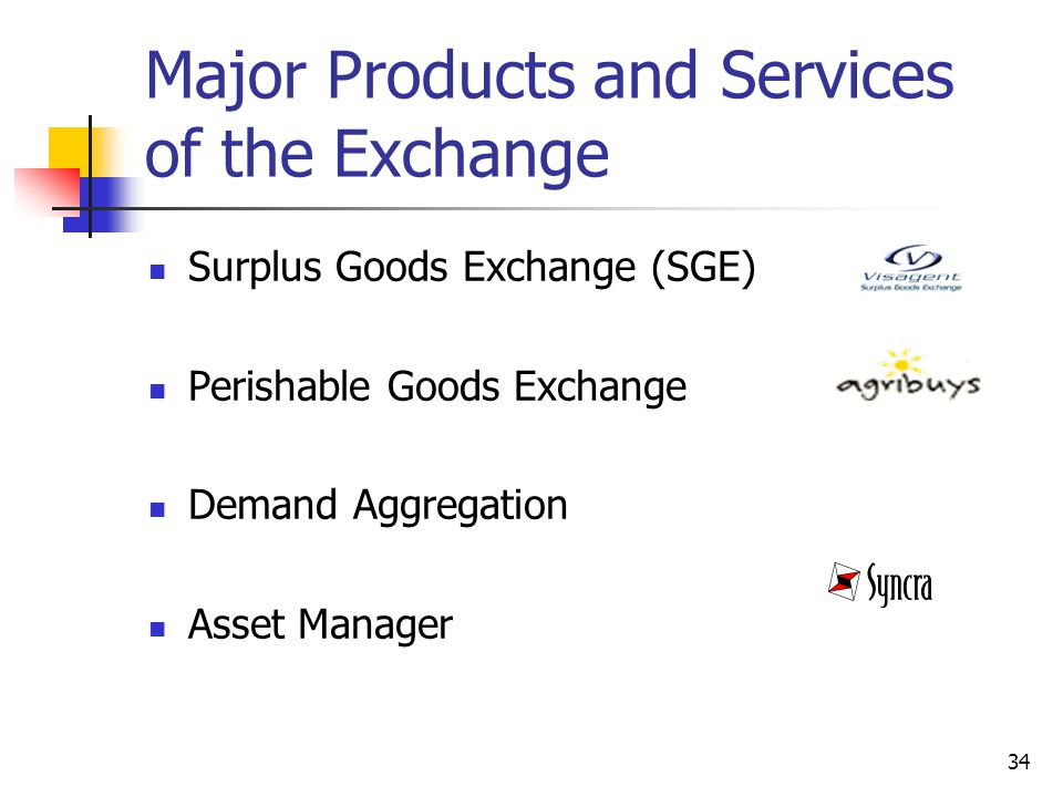 34 Major Products and Services of the Exchange Surplus Goods Exchange (SGE) Perishable Goods Exchange Demand Aggregation Asset Manager
