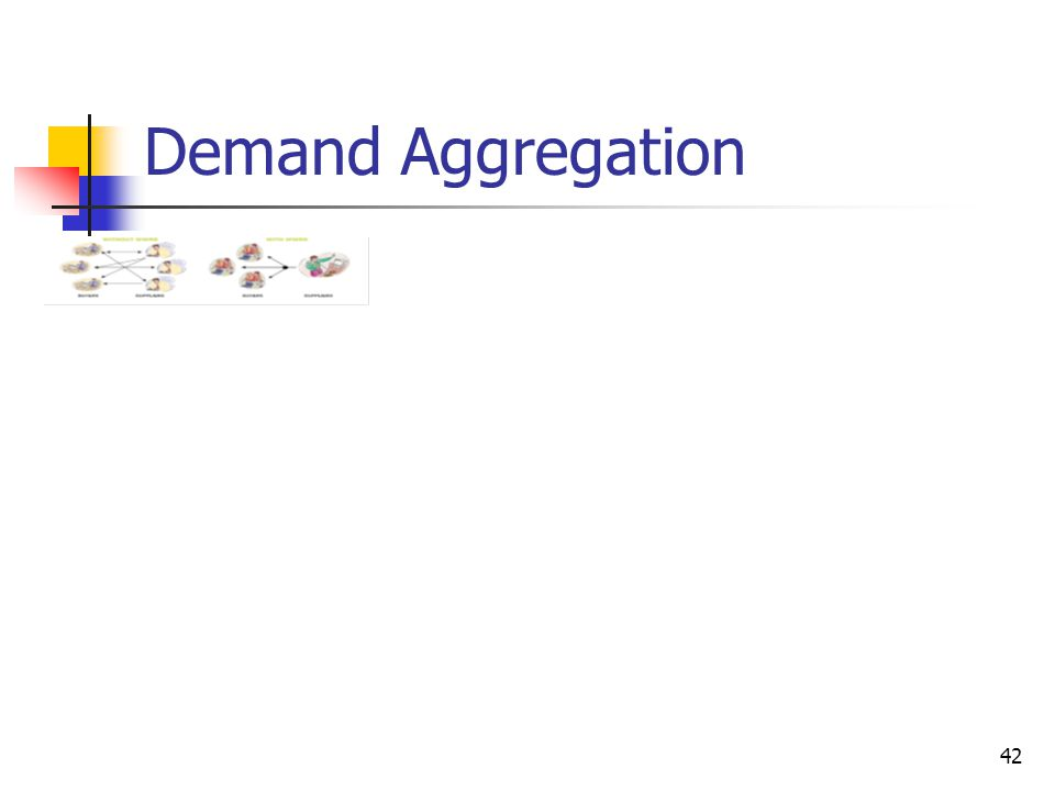 42 Demand Aggregation