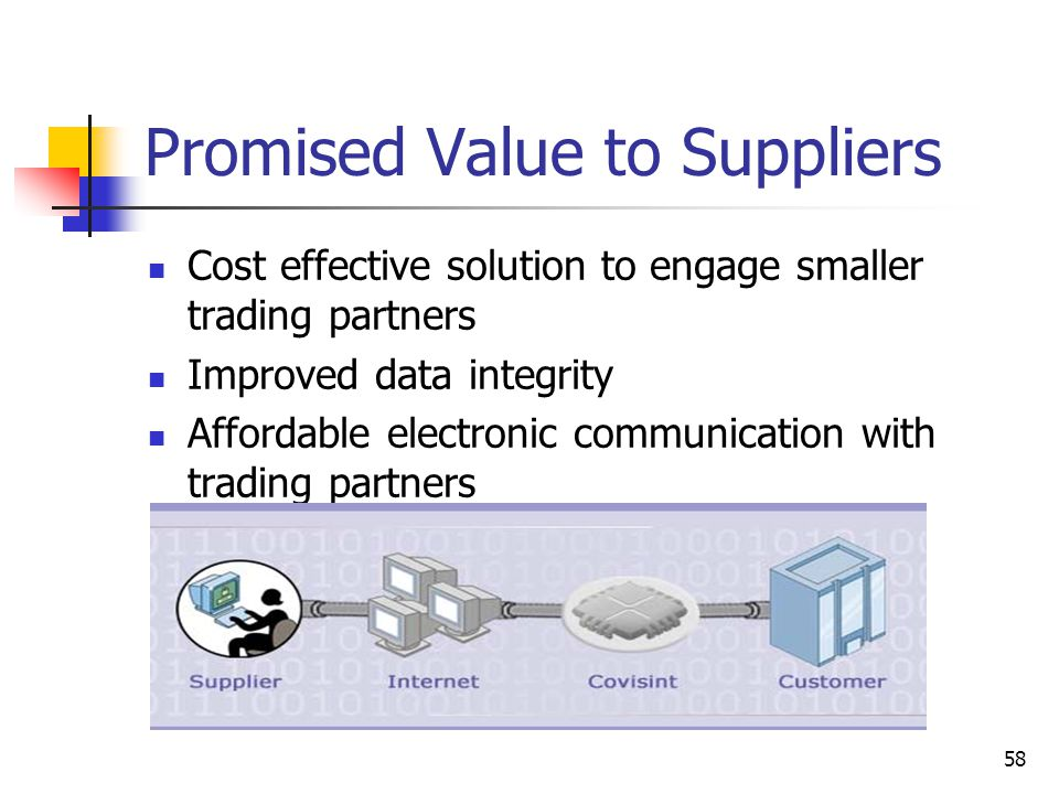 58 Promised Value to Suppliers Cost effective solution to engage smaller trading partners Improved data integrity Affordable electronic communication with trading partners