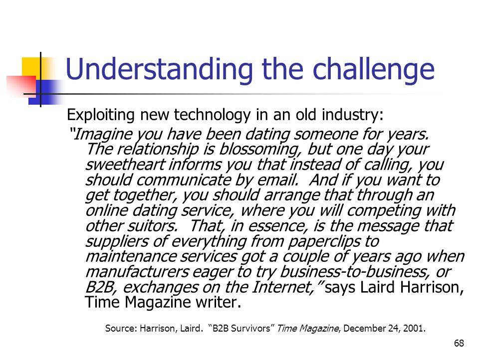 68 Understanding the challenge Exploiting new technology in an old industry: Imagine you have been dating someone for years.
