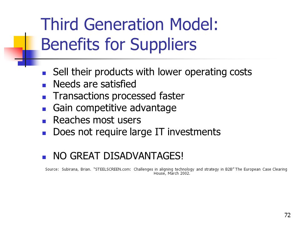 72 Third Generation Model: Benefits for Suppliers Sell their products with lower operating costs Needs are satisfied Transactions processed faster Gain competitive advantage Reaches most users Does not require large IT investments NO GREAT DISADVANTAGES.