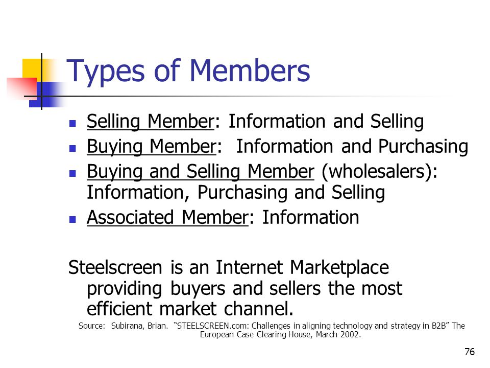 76 Types of Members Selling Member: Information and Selling Buying Member: Information and Purchasing Buying and Selling Member (wholesalers): Information, Purchasing and Selling Associated Member: Information Steelscreen is an Internet Marketplace providing buyers and sellers the most efficient market channel.
