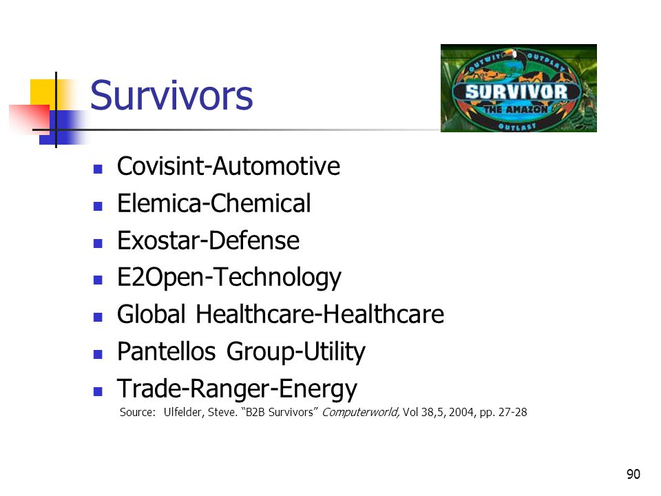 90 Survivors Covisint-Automotive Elemica-Chemical Exostar-Defense E2Open-Technology Global Healthcare-Healthcare Pantellos Group-Utility Trade-Ranger-Energy Source: Ulfelder, Steve.