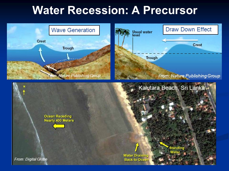 Water Recession: A Precursor F rom: Nature Publishing Group Wave Generation Draw Down Effect From: Digital Globe Kalutara Beach, Sri Lanka