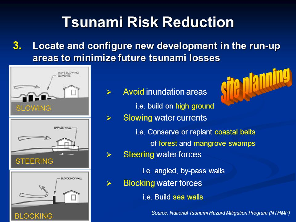 Tsunami Risk Reduction 3.