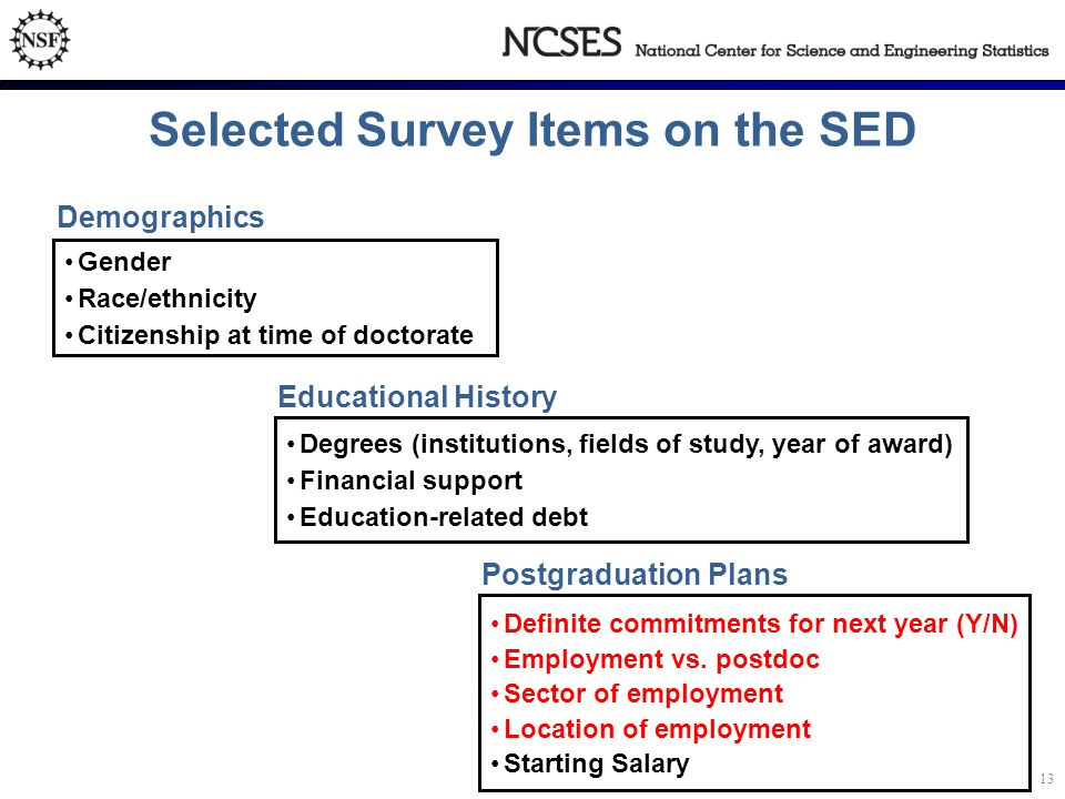 Selected Survey Items on the SED Gender Race/ethnicity Citizenship at time of doctorate Demographics Degrees (institutions, fields of study, year of award) Financial support Education-related debt Educational History Definite commitments for next year (Y/N) Employment vs.