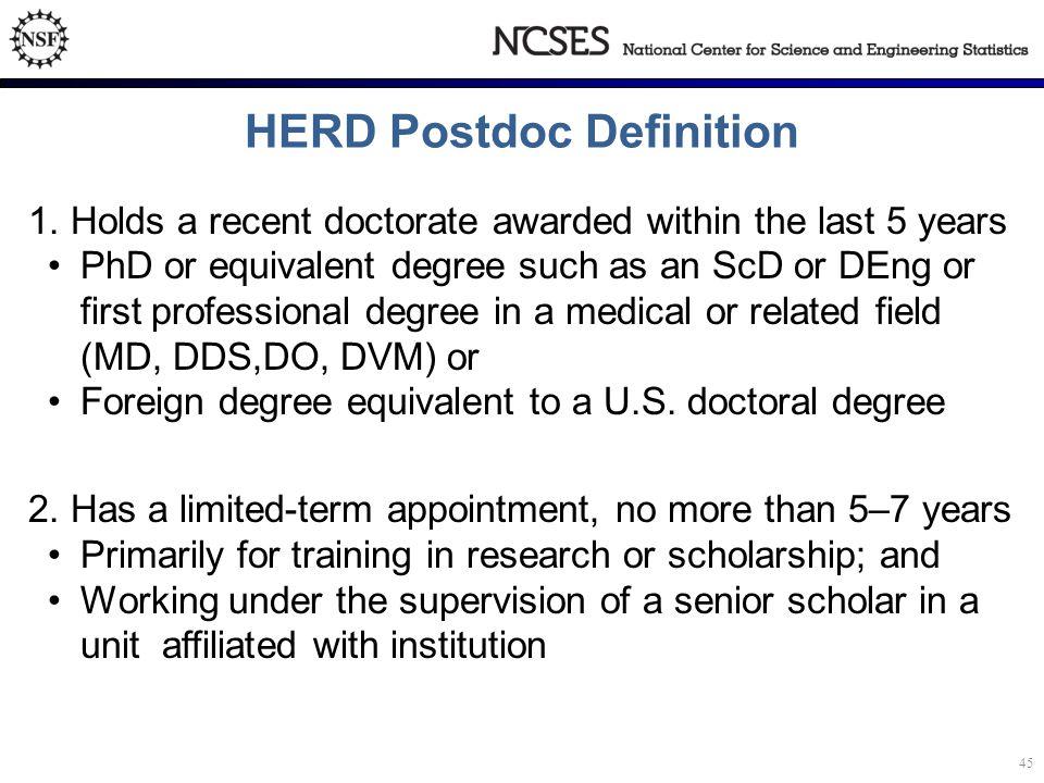HERD Postdoc Definition 1.