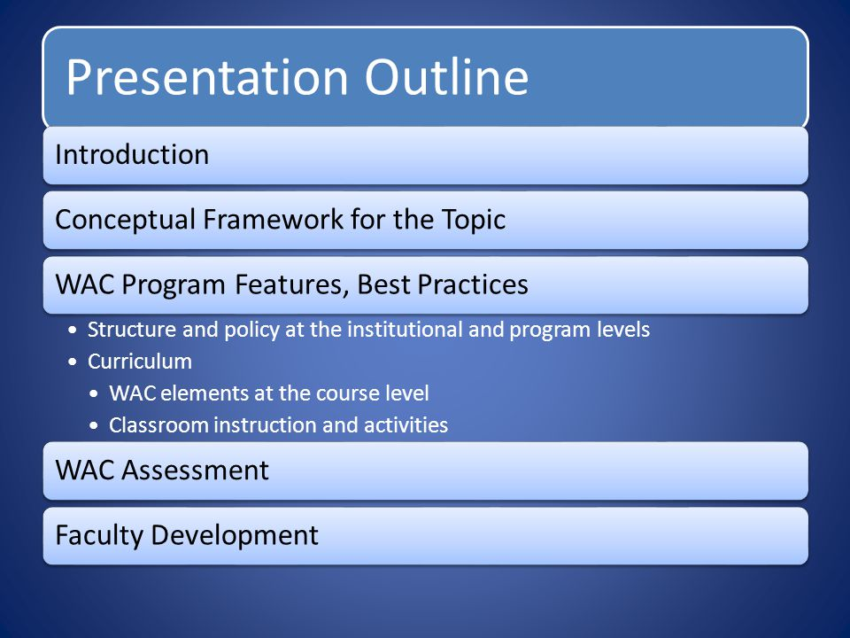 Presentation Outline IntroductionConceptual Framework for the TopicWAC Program Features, Best Practices Structure and policy at the institutional and